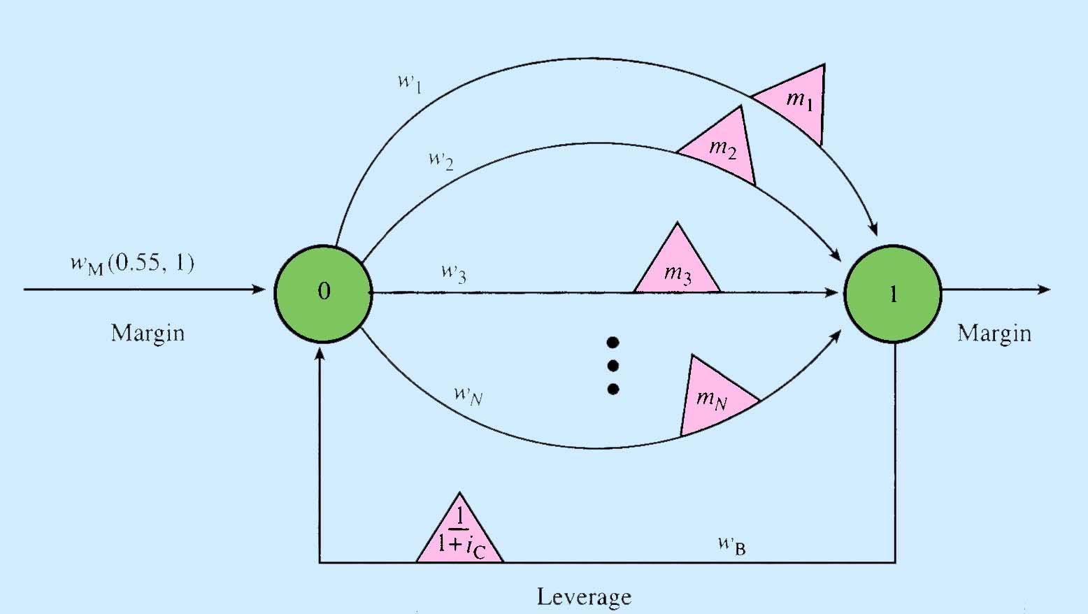 Blog 2 image 3