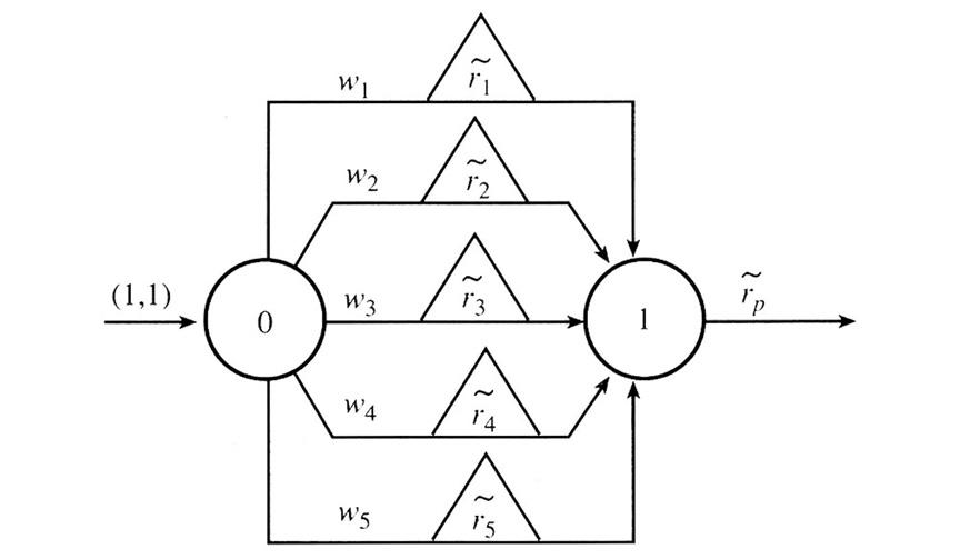 stochastic-portfolio